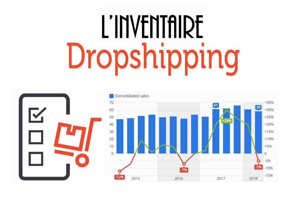 Dropshipping livraison rapide